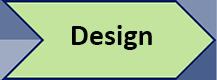 digester design